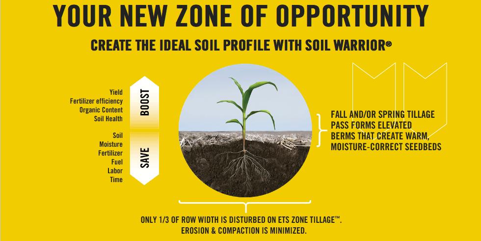 Zone Tillage by SoilWarrior